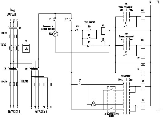 электрическая схема шкафа